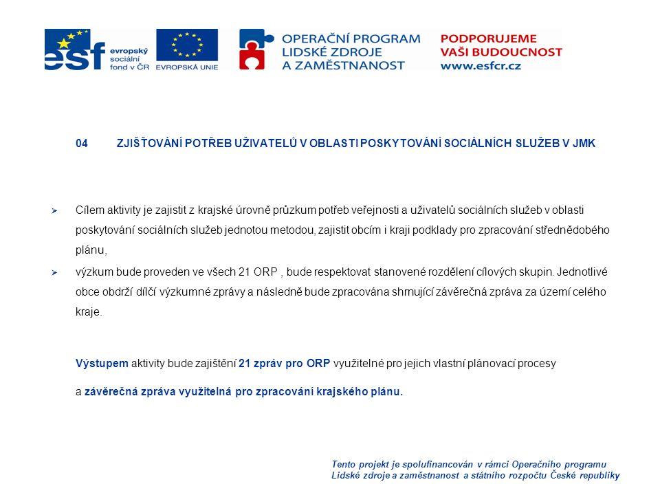 Tento projekt je spolufinancován v rámci Operačního programu Lidské zdroje a zaměstnanost a státního rozpočtu České republiky 04ZJIŠŤOVÁNÍ POTŘEB UŽIVATELŮ V OBLASTI POSKYTOVÁNÍ SOCIÁLNÍCH SLUŽEB V JMK  Cílem aktivity je zajistit z krajské úrovně průzkum potřeb veřejnosti a uživatelů sociálních služeb v oblasti poskytování sociálních služeb jednotou metodou, zajistit obcím i kraji podklady pro zpracování střednědobého plánu,  výzkum bude proveden ve všech 21 ORP, bude respektovat stanovené rozdělení cílových skupin.