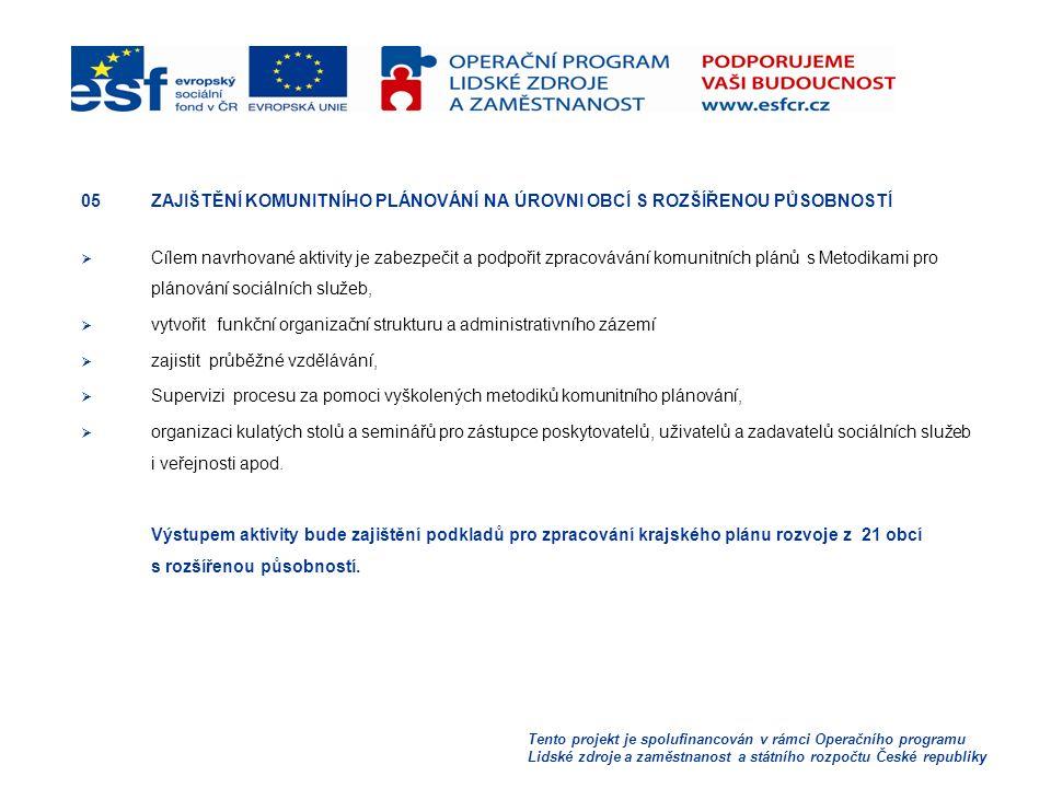 Tento projekt je spolufinancován v rámci Operačního programu Lidské zdroje a zaměstnanost a státního rozpočtu České republiky 05 ZAJIŠTĚNÍ KOMUNITNÍHO PLÁNOVÁNÍ NA ÚROVNI OBCÍ S ROZŠÍŘENOU PŮSOBNOSTÍ  Cílem navrhované aktivity je zabezpečit a podpořit zpracovávání komunitních plánů s Metodikami pro plánování sociálních služeb,  vytvořit funkční organizační strukturu a administrativního zázemí  zajistit průběžné vzdělávání,  Supervizi procesu za pomoci vyškolených metodiků komunitního plánování,  organizaci kulatých stolů a seminářů pro zástupce poskytovatelů, uživatelů a zadavatelů sociálních služeb i veřejnosti apod.