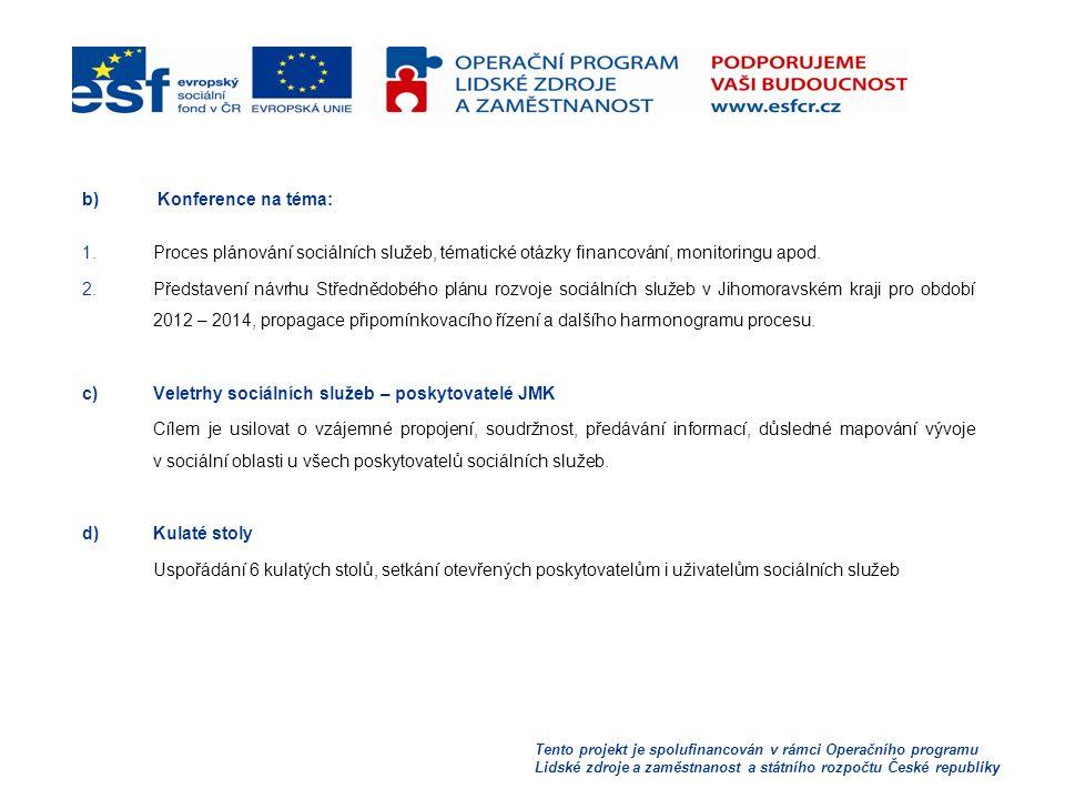 Tento projekt je spolufinancován v rámci Operačního programu Lidské zdroje a zaměstnanost a státního rozpočtu České republiky b) Konference na téma: 1.Proces plánování sociálních služeb, tématické otázky financování, monitoringu apod.