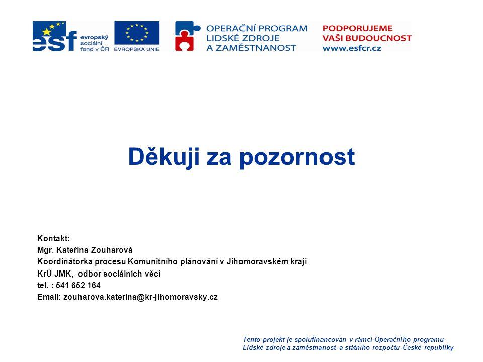 Tento projekt je spolufinancován v rámci Operačního programu Lidské zdroje a zaměstnanost a státního rozpočtu České republiky Děkuji za pozornost Kontakt: Mgr.