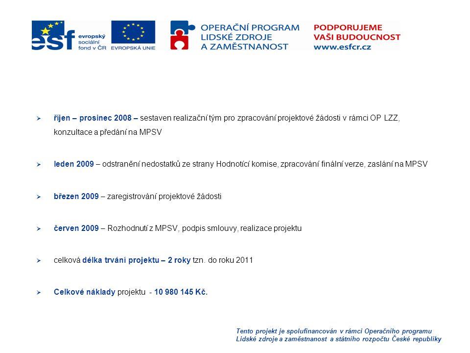  říjen – prosinec 2008 – sestaven realizační tým pro zpracování projektové žádosti v rámci OP LZZ, konzultace a předání na MPSV  leden 2009 – odstranění nedostatků ze strany Hodnotící komise, zpracování finální verze, zaslání na MPSV  březen 2009 – zaregistrování projektové žádosti  červen 2009 – Rozhodnutí z MPSV, podpis smlouvy, realizace projektu  celková délka trvání projektu – 2 roky tzn.
