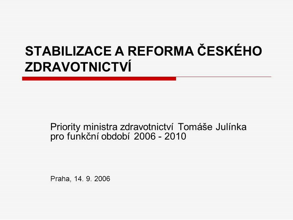 STABILIZACE A REFORMA ČESKÉHO ZDRAVOTNICTVÍ Cíl Nutné kroky Horizont Stabilizační fáze - 2006 Reformní opatření I 2007 - 2009 Reformní opatření II - další volební období Okamžitá opatření účinná ještě v roce 2006 nebo od začátku roku 2007 Zlepšení výkonu státní správy Odstranění nejistoty Dostupnost zdravotní péče Finanční stabilizace Efektivní čerpání strukturálních fondů EU Opatření směřující ke zvýšení efektivity systému Úhrada léků podle jejich přínosu Transformace zdravotních pojišťoven Modernizace sítě zdravotnických zařízení Posílení volby a odpovědnosti občanů Dlouhodobé změny v postavení občana a ve financování zdravotní péče Výběr rozsahu a formy zdravotního pojištění Možnost zdravotního spoření