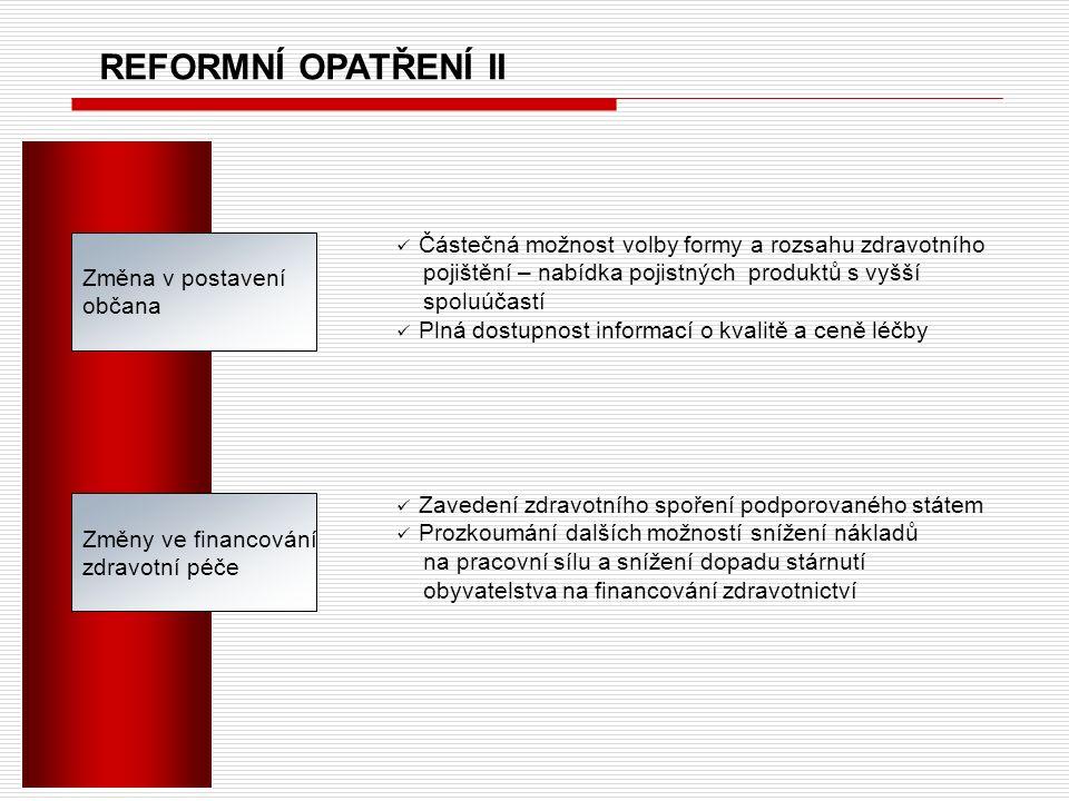 REFORMNÍ OPATŘENÍ II Změna v postavení občana Změny ve financování zdravotní péče Částečná možnost volby formy a rozsahu zdravotního pojištění – nabídka pojistných produktů s vyšší spoluúčastí Plná dostupnost informací o kvalitě a ceně léčby Zavedení zdravotního spoření podporovaného státem Prozkoumání dalších možností snížení nákladů na pracovní sílu a snížení dopadu stárnutí obyvatelstva na financování zdravotnictví