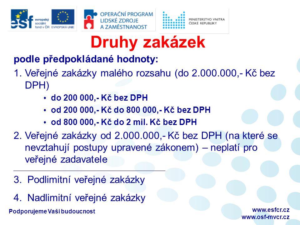 Druhy zakázek podle předpokládané hodnoty: 1.Veřejné zakázky malého rozsahu (do 2.000.000,- Kč bez DPH) do 200 000,- Kč bez DPH od 200 000,- Kč do 800 000,- Kč bez DPH od 800 000,- Kč do 2 mil.