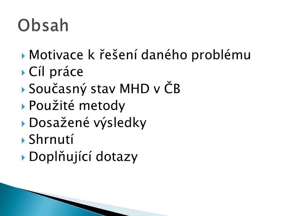  Vztah k ČB  Využívání MHD v ČB  Zájem o MHD