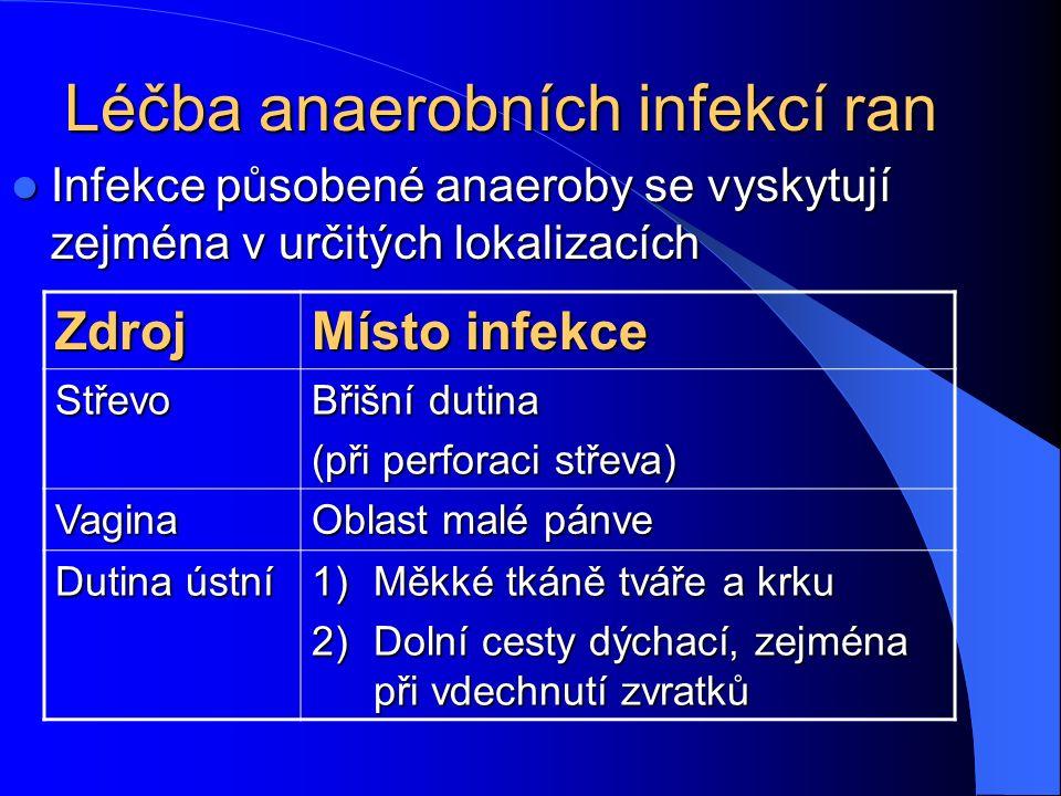 Léčba anaerobních infekcí ran Infekce působené anaeroby se vyskytují zejména v určitých lokalizacích Infekce působené anaeroby se vyskytují zejména v určitých lokalizacích Zdroj Místo infekce Střevo Břišní dutina (při perforaci střeva) Vagina Oblast malé pánve Dutina ústní 1)Měkké tkáně tváře a krku 2)Dolní cesty dýchací, zejména při vdechnutí zvratků