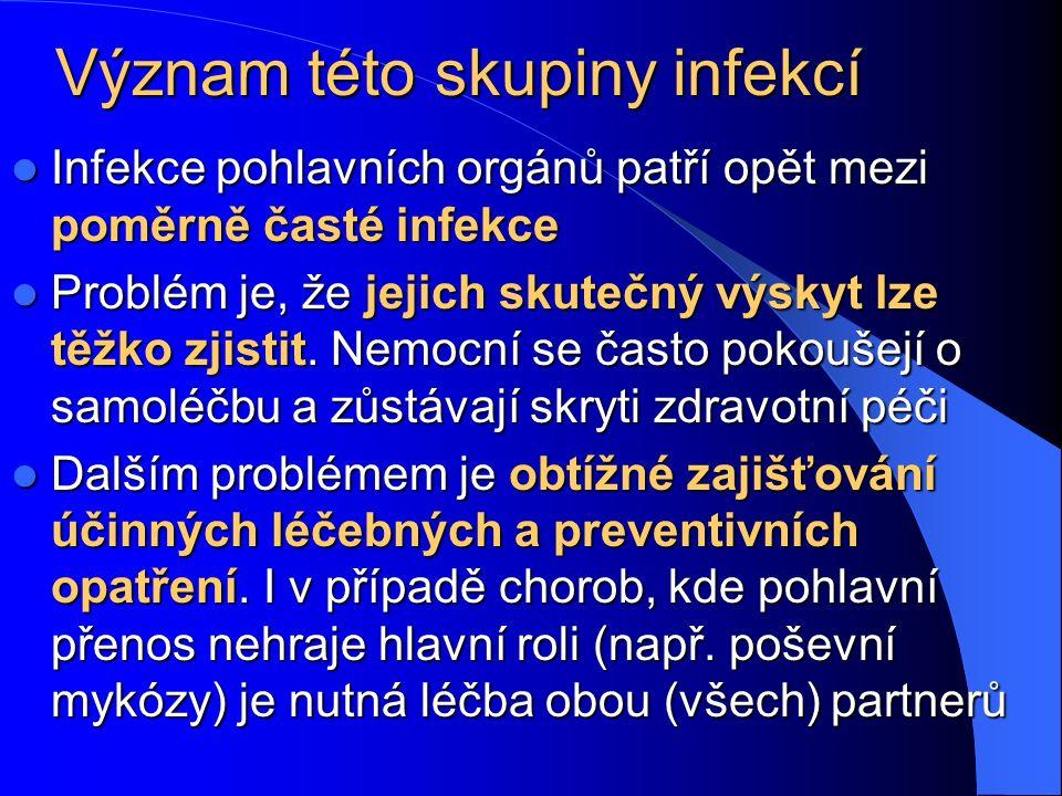 Vulvární kandidóza www.vita.csc.pl/zakazenia-drozdzakowe.php www.telemedicine.org/common/common.htm.