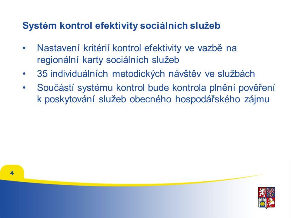 4 Systém kontrol efektivity sociálních služeb Nastavení kritérií kontrol efektivity ve vazbě na regionální karty sociálních služeb 35 individuálních m