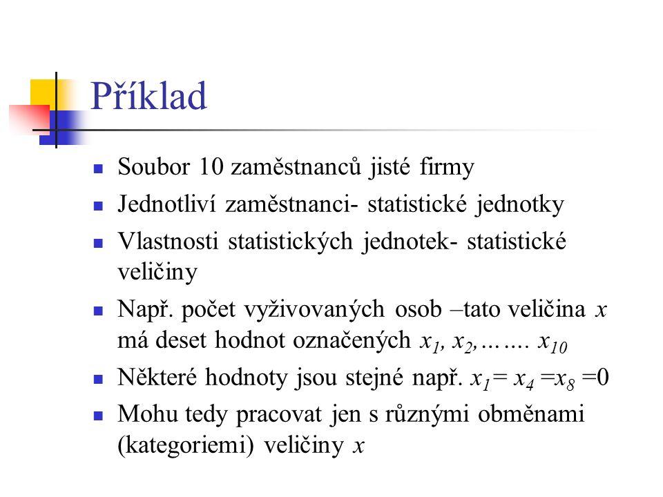 Příklad Soubor 10 zaměstnanců jisté firmy Jednotliví zaměstnanci- statistické jednotky Vlastnosti statistických jednotek- statistické veličiny Např.