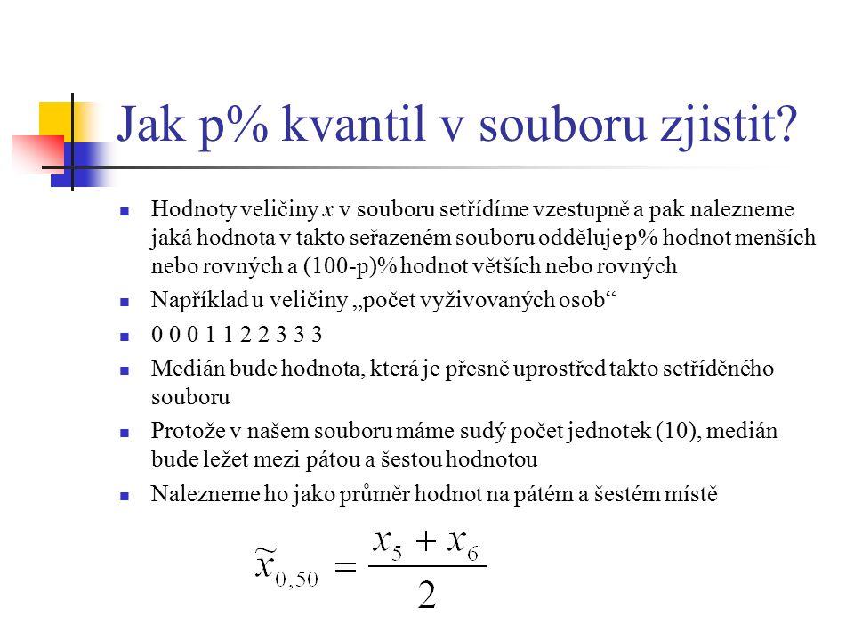 Jak p% kvantil v souboru zjistit? Hodnoty veličiny x v souboru setřídíme vzestupně a pak nalezneme jaká hodnota v takto seřazeném souboru odděluje p%