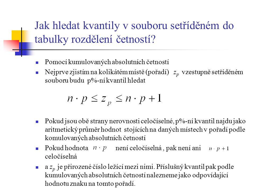Jak hledat kvantily v souboru setříděném do tabulky rozdělení četností? Pomocí kumulovaných absolutních četností Nejprve zjistím na kolikátém místě (p