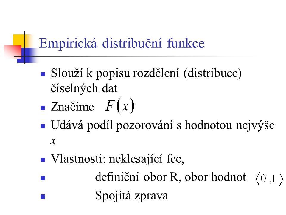 Empirická distribuční funkce Slouží k popisu rozdělení (distribuce) číselných dat Značíme Udává podíl pozorování s hodnotou nejvýše x Vlastnosti: neklesající fce, definiční obor R, obor hodnot Spojitá zprava
