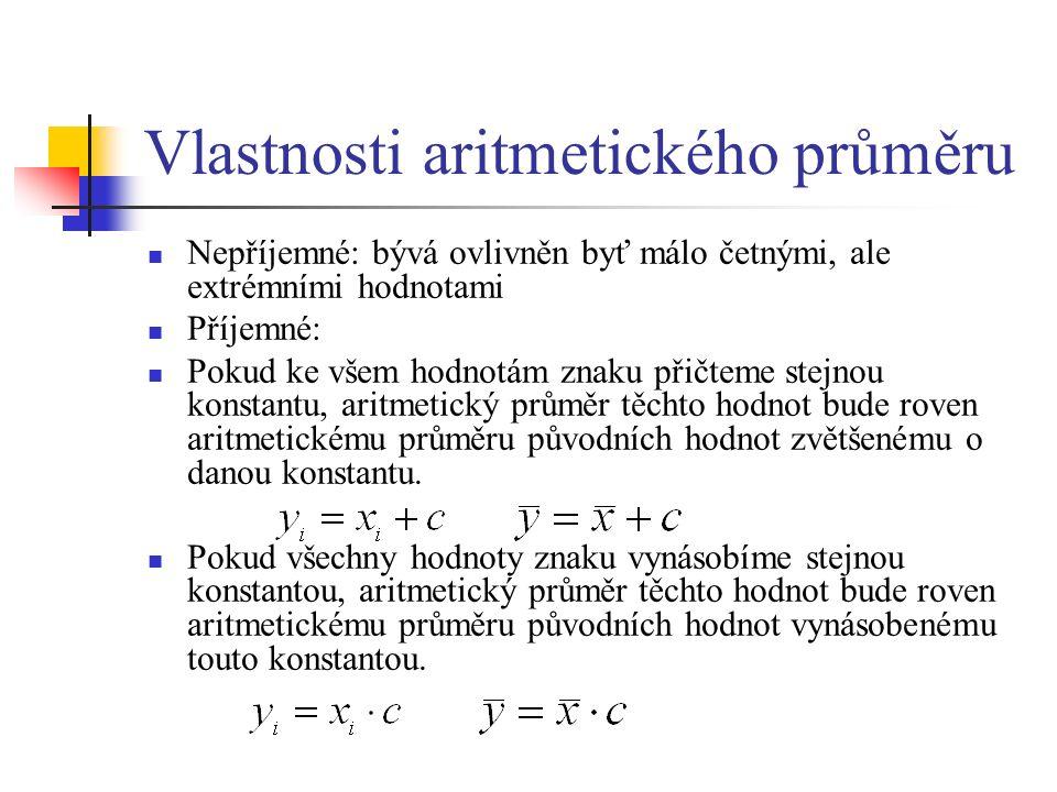 Vlastnosti aritmetického průměru Nepříjemné: bývá ovlivněn byť málo četnými, ale extrémními hodnotami Příjemné: Pokud ke všem hodnotám znaku přičteme stejnou konstantu, aritmetický průměr těchto hodnot bude roven aritmetickému průměru původních hodnot zvětšenému o danou konstantu.
