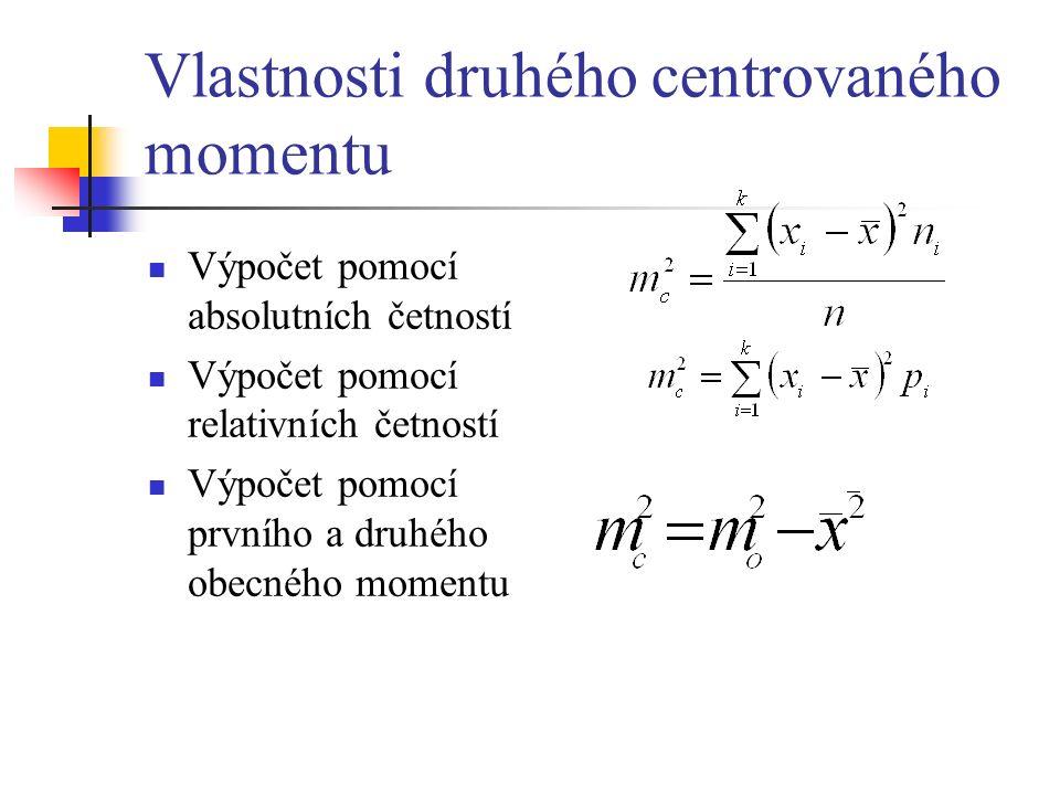 Vlastnosti druhého centrovaného momentu Výpočet pomocí absolutních četností Výpočet pomocí relativních četností Výpočet pomocí prvního a druhého obecného momentu