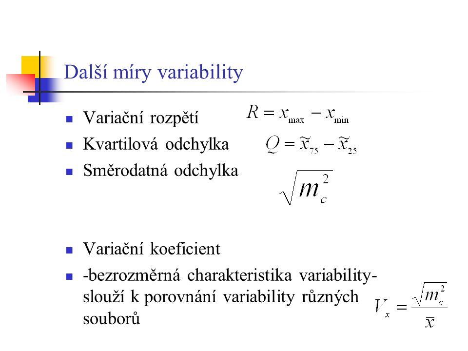 Další míry variability Variační rozpětí Kvartilová odchylka Směrodatná odchylka Variační koeficient -bezrozměrná charakteristika variability- slouží k porovnání variability různých souborů