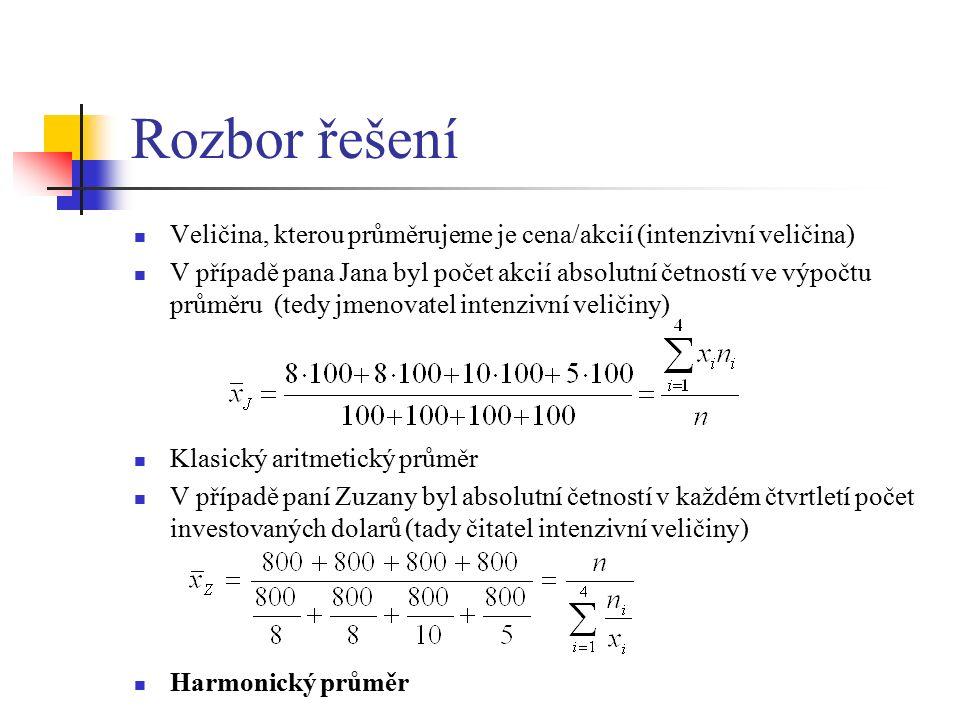 Rozbor řešení Veličina, kterou průměrujeme je cena/akcií (intenzivní veličina) V případě pana Jana byl počet akcií absolutní četností ve výpočtu průměru (tedy jmenovatel intenzivní veličiny) Klasický aritmetický průměr V případě paní Zuzany byl absolutní četností v každém čtvrtletí počet investovaných dolarů (tady čitatel intenzivní veličiny) Harmonický průměr