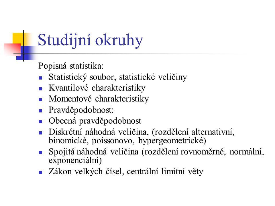 Studijní okruhy Popisná statistika: Statistický soubor, statistické veličiny Kvantilové charakteristiky Momentové charakteristiky Pravděpodobnost: Obecná pravděpodobnost Diskrétní náhodná veličina, (rozdělení alternativní, binomické, poissonovo, hypergeometrické) Spojitá náhodná veličina (rozdělení rovnoměrné, normální, exponenciální) Zákon velkých čísel, centrální limitní věty