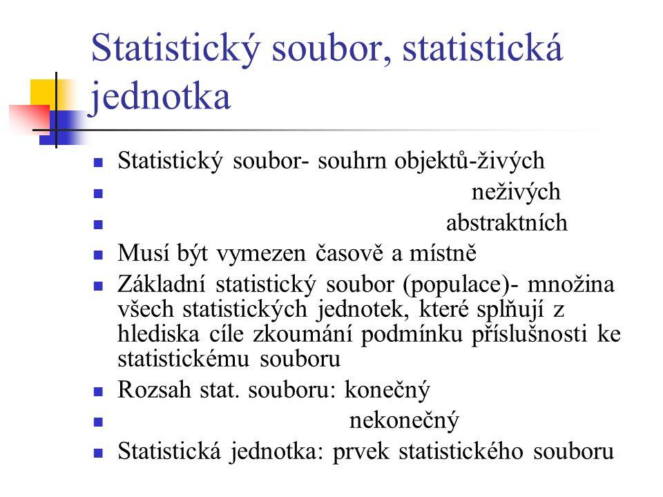 Statistický soubor, statistická jednotka Statistický soubor- souhrn objektů-živých neživých abstraktních Musí být vymezen časově a místně Základní statistický soubor (populace)- množina všech statistických jednotek, které splňují z hlediska cíle zkoumání podmínku příslušnosti ke statistickému souboru Rozsah stat.