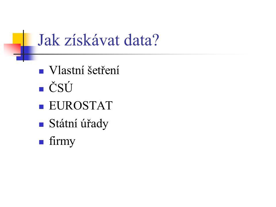 Jak získávat data? Vlastní šetření ČSÚ EUROSTAT Státní úřady firmy