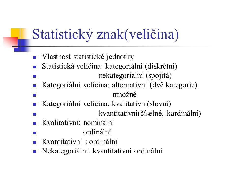 Statistický znak(veličina) Vlastnost statistické jednotky Statistická veličina: kategoriální (diskrétní) nekategoriální (spojitá) Kategoriální veličina: alternativní (dvě kategorie) množné Kategoriální veličina: kvalitativní(slovní) kvantitativní(číselné, kardinální) Kvalitativní: nominální ordinální Kvantitativní : ordinální Nekategoriální: kvantitativní ordinální