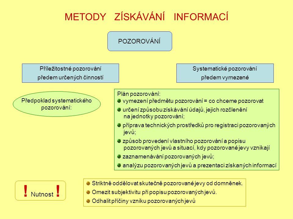 METODY ZÍSKÁVÁNÍ INFORMACÍ POZOROVÁNÍ Příležitostné pozorování předem určených činností Systematické pozorování předem vymezené Předpoklad systematického pozorování: Plán pozorování: vymezení předmětu pozorování = co chceme pozorovat určení způsobu získávání údajů, jejich rozčlenění na jednotky pozorování; příprava technických prostředků pro registraci pozorovaných jevů; způsob provedení vlastního pozorování a popisu pozorovaných jevů a situací, kdy pozorované jevy vznikají zaznamenávání pozorovaných jevů; analýzu pozorovaných jevů a prezentaci získaných informací .