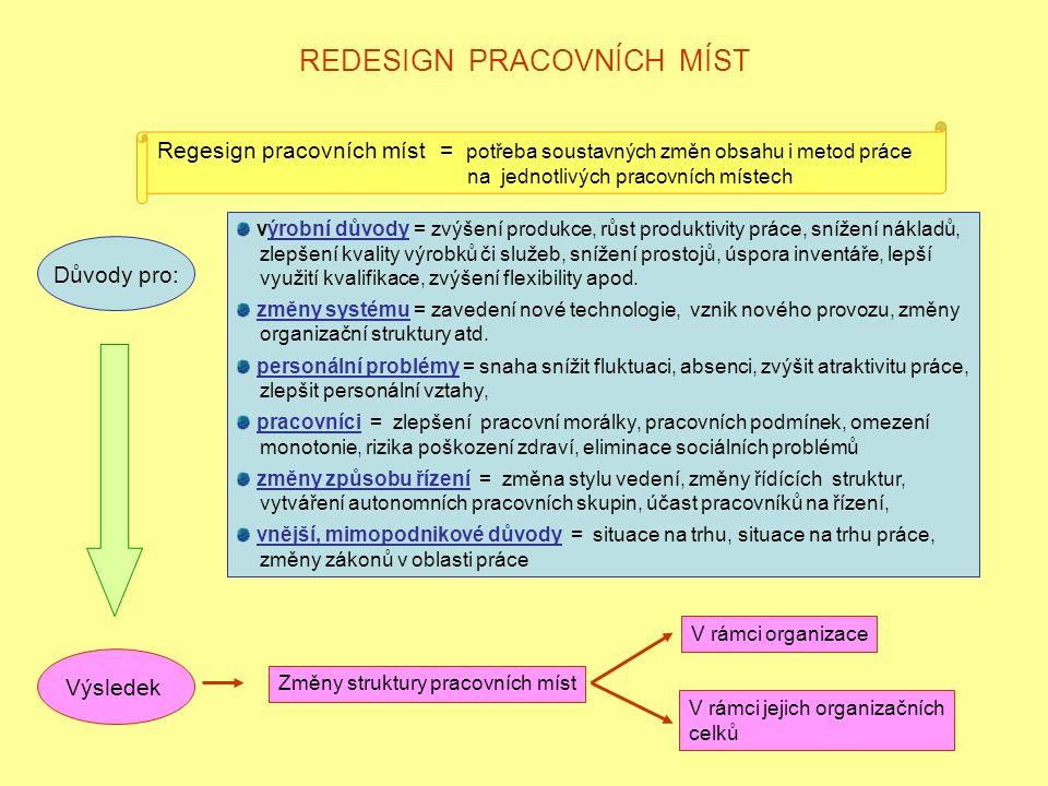 REDESIGN PRACOVNÍCH MÍST Regesign pracovních míst = potřeba soustavných změn obsahu i metod práce na jednotlivých pracovních místech Důvody pro: výrob
