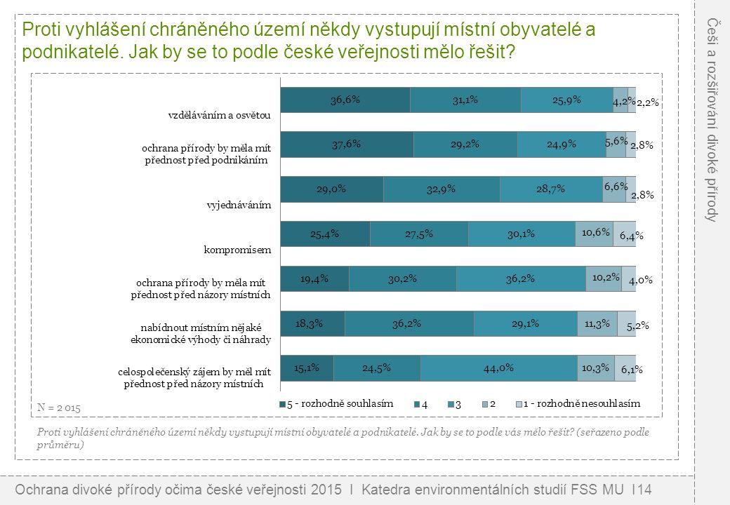 Proti vyhlášení chráněného území někdy vystupují místní obyvatelé a podnikatelé. Jak by se to podle české veřejnosti mělo řešit? Proti vyhlášení chrán