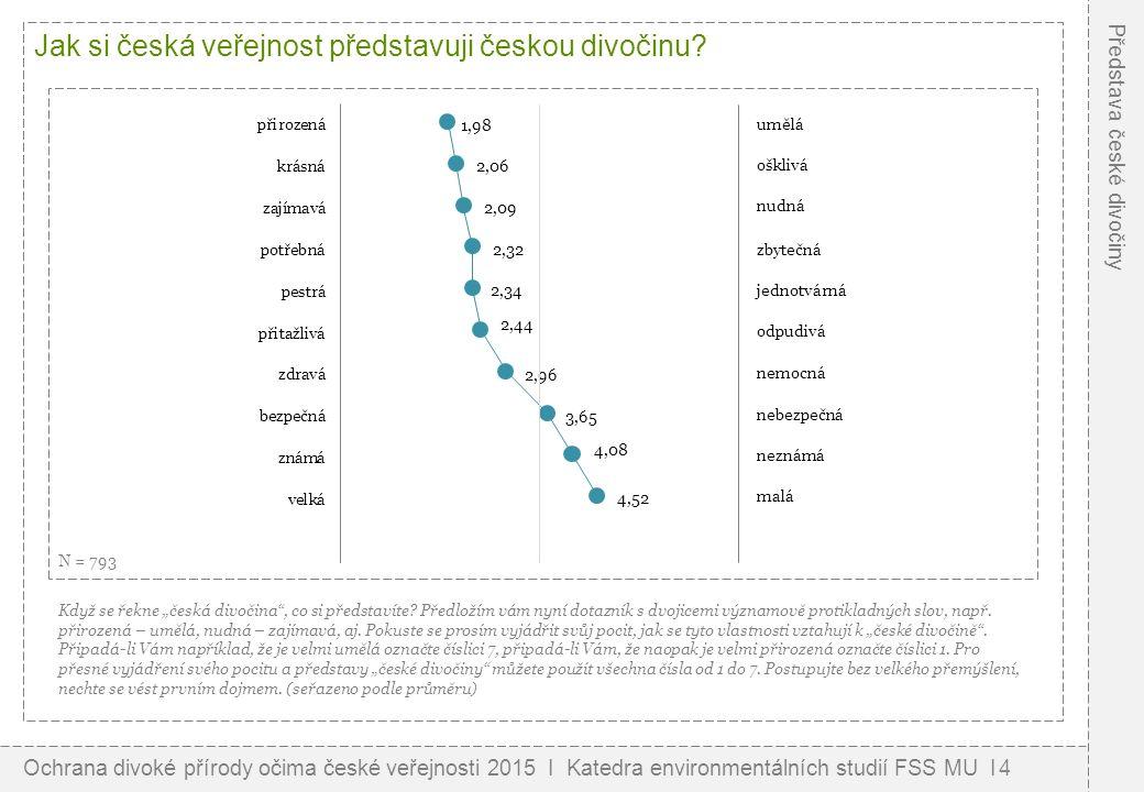 """Jak si česká veřejnost představuji českou divočinu? Když se řekne """"česká divočina"""", co si představíte? Předložím vám nyní dotazník s dvojicemi významo"""