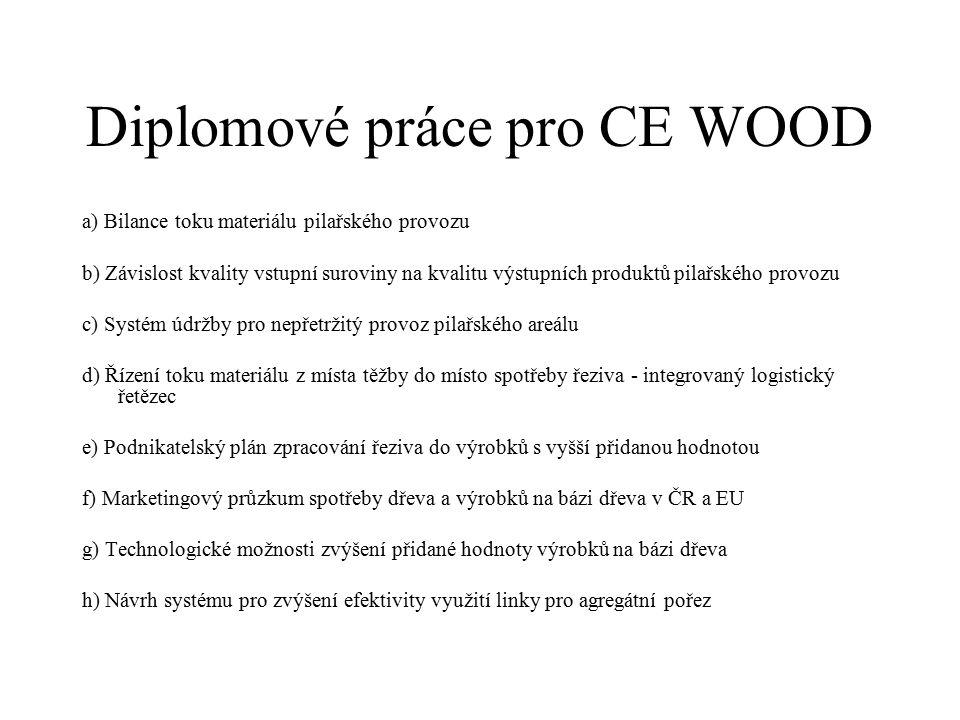 Diplomové práce pro CE WOOD a) Bilance toku materiálu pilařského provozu b) Závislost kvality vstupní suroviny na kvalitu výstupních produktů pilařské