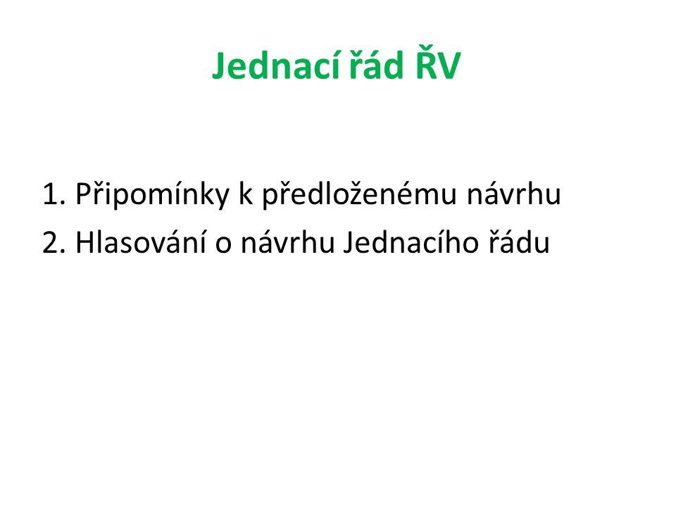 Jednací řád ŘV 1. Připomínky k předloženému návrhu 2. Hlasování o návrhu Jednacího řádu