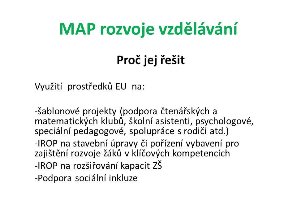 MAP rozvoje vzdělávání Proč jej řešit Využití prostředků EU na: -šablonové projekty (podpora čtenářských a matematických klubů, školní asistenti, psychologové, speciální pedagogové, spolupráce s rodiči atd.) -IROP na stavební úpravy či pořízení vybavení pro zajištění rozvoje žáků v klíčových kompetencích -IROP na rozšiřování kapacit ZŠ -Podpora sociální inkluze