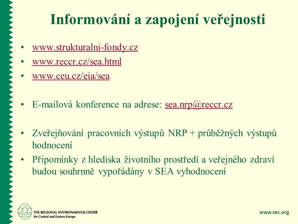 www.rec.org Informování a zapojení veřejnosti www.strukturalni-fondy.cz www.reccr.cz/sea.html www.ceu.cz/eia/sea E-mailová konference na adrese: sea.nrp@reccr.czsea.nrp@reccr.cz Zveřejňování pracovních výstupů NRP + průběžných výstupů hodnocení Připomínky z hlediska životního prostředí a veřejného zdraví budou souhrnně vypořádány v SEA vyhodnocení