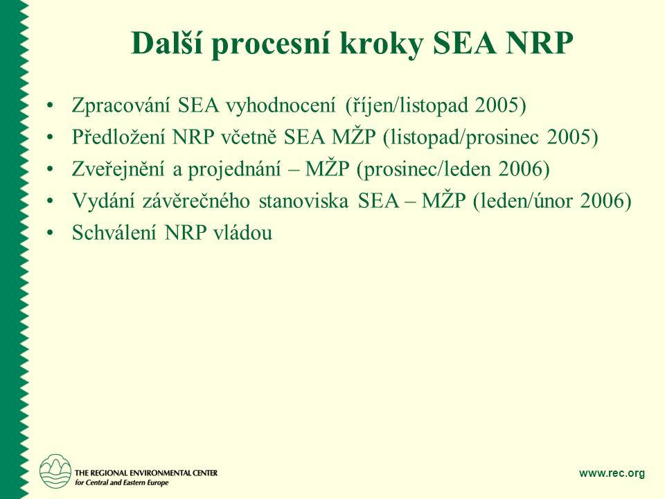 www.rec.org Další procesní kroky SEA NRP Zpracování SEA vyhodnocení (říjen/listopad 2005) Předložení NRP včetně SEA MŽP (listopad/prosinec 2005) Zveřejnění a projednání – MŽP (prosinec/leden 2006) Vydání závěrečného stanoviska SEA – MŽP (leden/únor 2006) Schválení NRP vládou