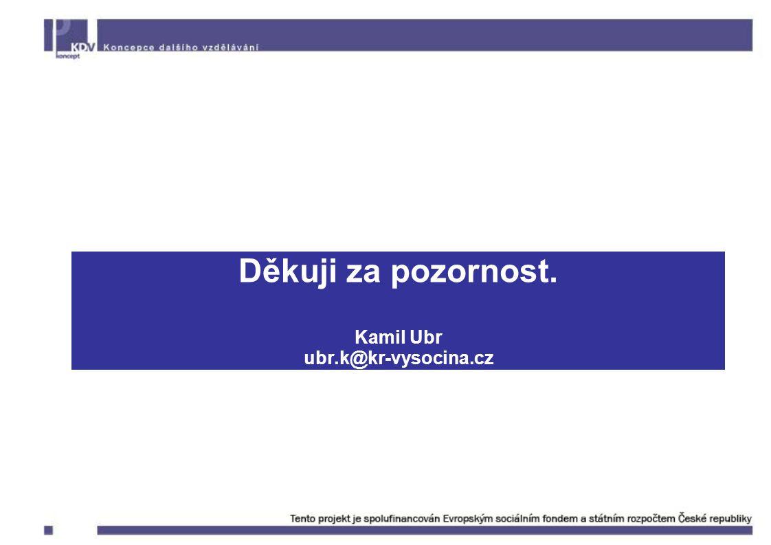 Děkuji za pozornost. Kamil Ubr ubr.k@kr-vysocina.cz