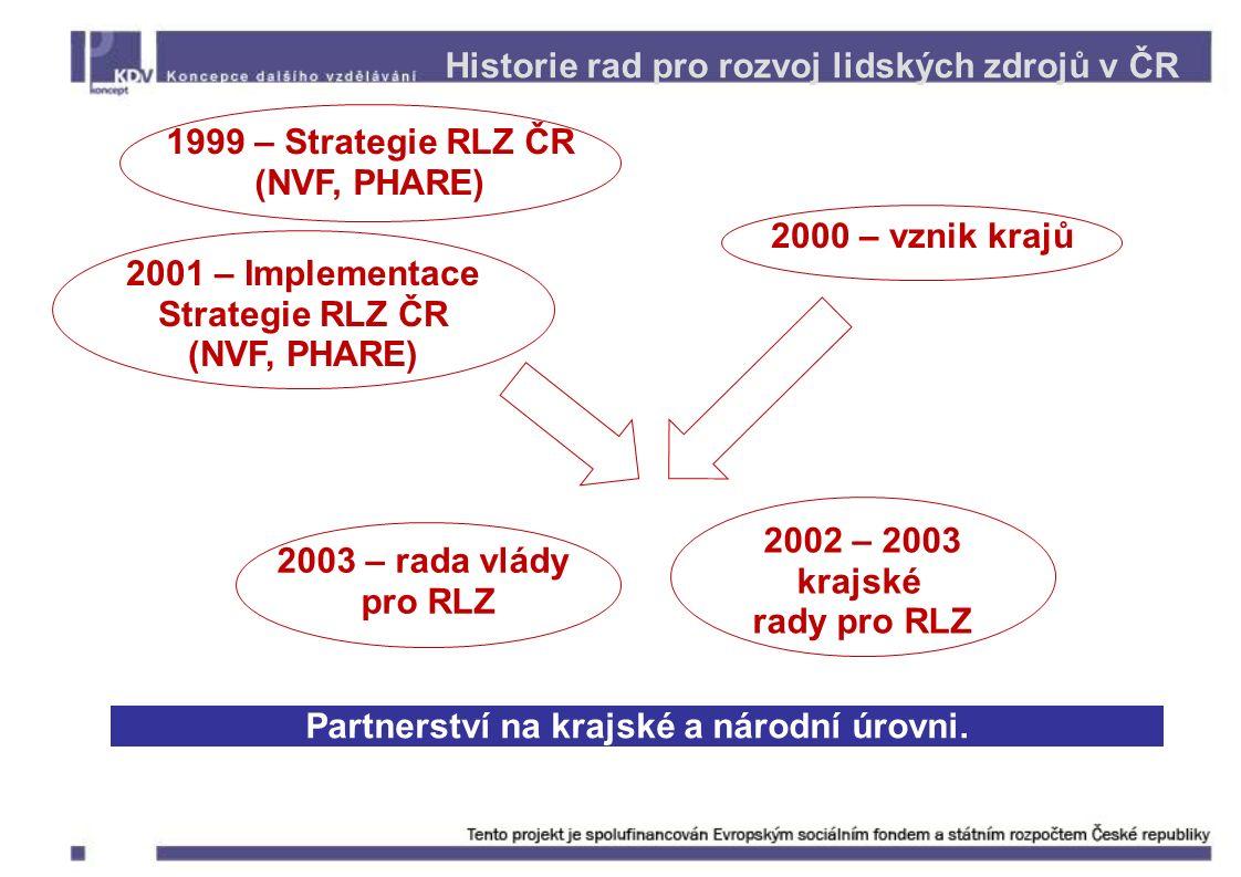 Partnerství na krajské a národní úrovni.