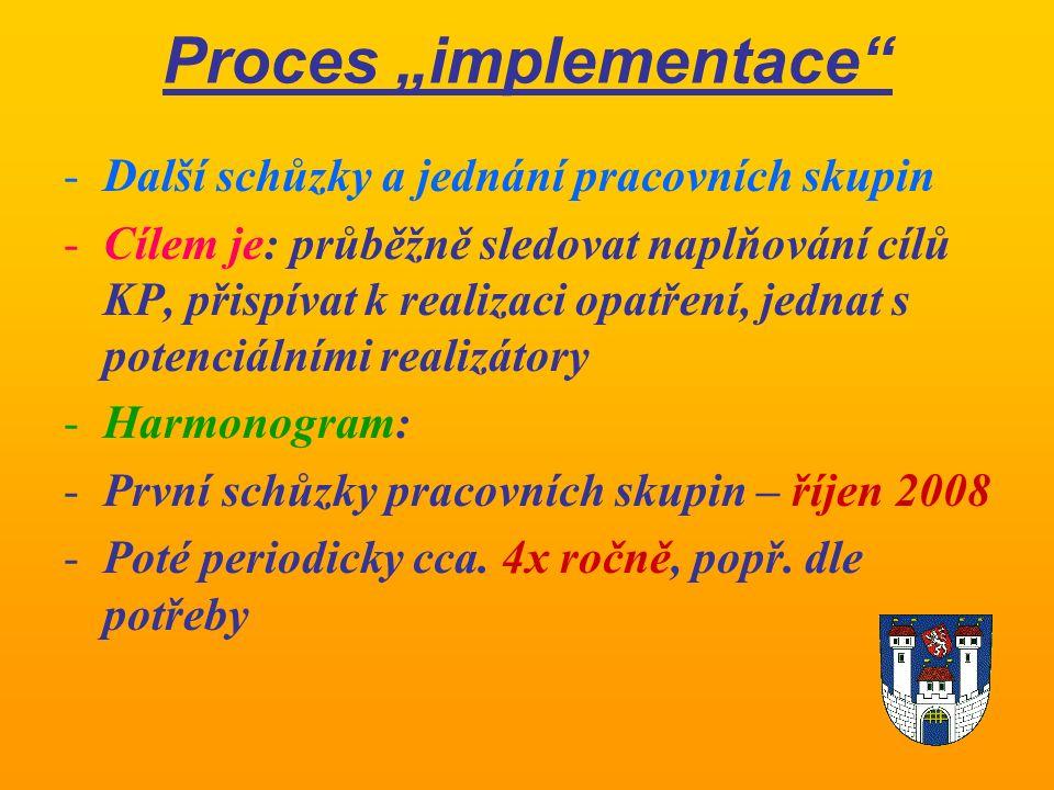 """Proces """"implementace -Další schůzky a jednání pracovních skupin -Cílem je: průběžně sledovat naplňování cílů KP, přispívat k realizaci opatření, jednat s potenciálními realizátory -Harmonogram: -První schůzky pracovních skupin – říjen 2008 -Poté periodicky cca."""