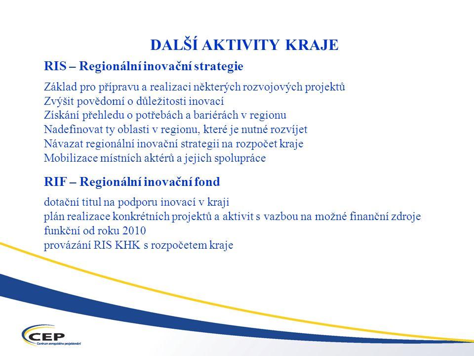 Operační program Průmysl a podnikání (OPPP) DALŠÍ AKTIVITY KRAJE RIS – Regionální inovační strategie Základ pro přípravu a realizaci některých rozvojových projektů Zvýšit povědomí o důležitosti inovací Získání přehledu o potřebách a bariérách v regionu Nadefinovat ty oblasti v regionu, které je nutné rozvíjet Návazat regionální inovační strategii na rozpočet kraje Mobilizace místních aktérů a jejich spolupráce RIF – Regionální inovační fond dotační titul na podporu inovací v kraji plán realizace konkrétních projektů a aktivit s vazbou na možné finanční zdroje funkční od roku 2010 provázání RIS KHK s rozpočetem kraje