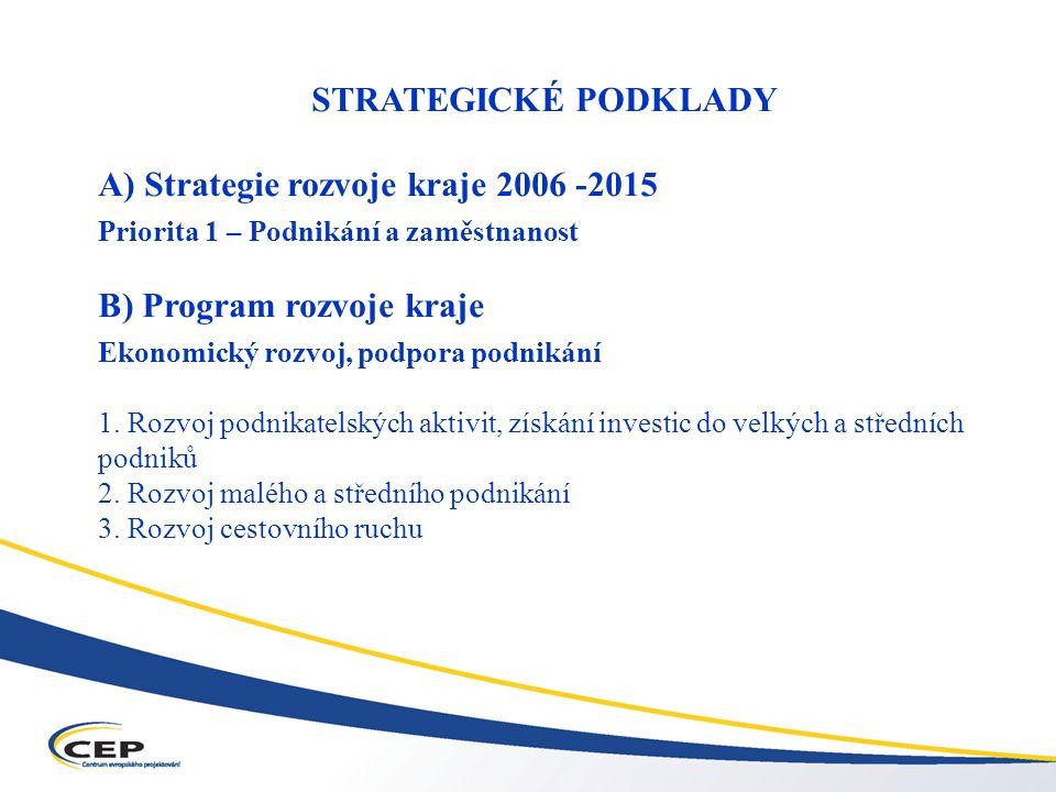 Operační program Průmysl a podnikání (OPPP) STRATEGICKÉ PODKLADY A) Strategie rozvoje kraje 2006 -2015 Priorita 1 – Podnikání a zaměstnanost B) Program rozvoje kraje Ekonomický rozvoj, podpora podnikání 1.