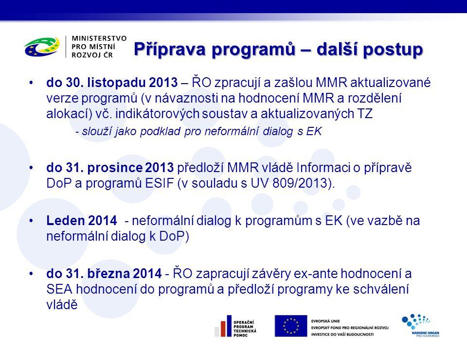 Příprava programů – další postup do 30. listopadu 2013 – ŘO zpracují a zašlou MMR aktualizované verze programů (v návaznosti na hodnocení MMR a rozděl