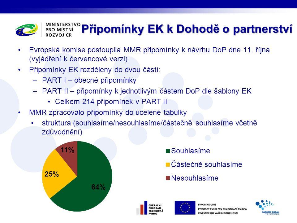Připomínky EK k Dohodě o partnerství Evropská komise postoupila MMR připomínky k návrhu DoP dne 11. října (vyjádření k červencové verzi) Připomínky EK