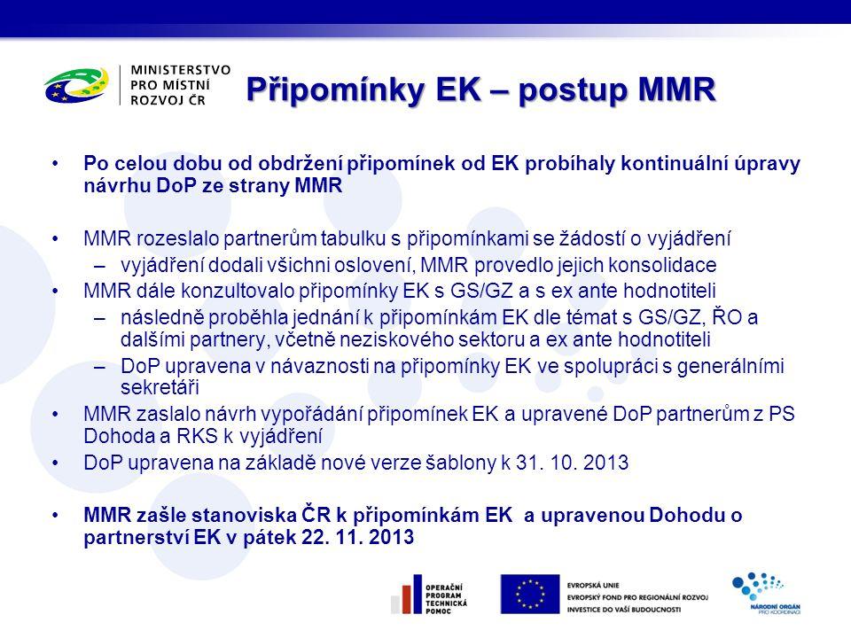 Připomínky EK – postup MMR Po celou dobu od obdržení připomínek od EK probíhaly kontinuální úpravy návrhu DoP ze strany MMR MMR rozeslalo partnerům tabulku s připomínkami se žádostí o vyjádření –vyjádření dodali všichni oslovení, MMR provedlo jejich konsolidace MMR dále konzultovalo připomínky EK s GS/GZ a s ex ante hodnotiteli –následně proběhla jednání k připomínkám EK dle témat s GS/GZ, ŘO a dalšími partnery, včetně neziskového sektoru a ex ante hodnotiteli –DoP upravena v návaznosti na připomínky EK ve spolupráci s generálními sekretáři MMR zaslalo návrh vypořádání připomínek EK a upravené DoP partnerům z PS Dohoda a RKS k vyjádření DoP upravena na základě nové verze šablony k 31.