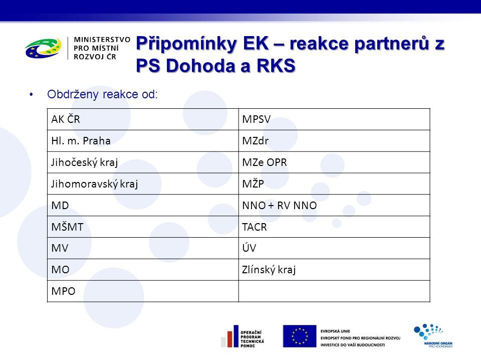 Připomínky EK – reakce partnerů z PS Dohoda a RKS Obdrženy reakce od: AK ČRMPSV Hl. m. PrahaMZdr Jihočeský krajMZe OPR Jihomoravský krajMŽP MDNNO + RV