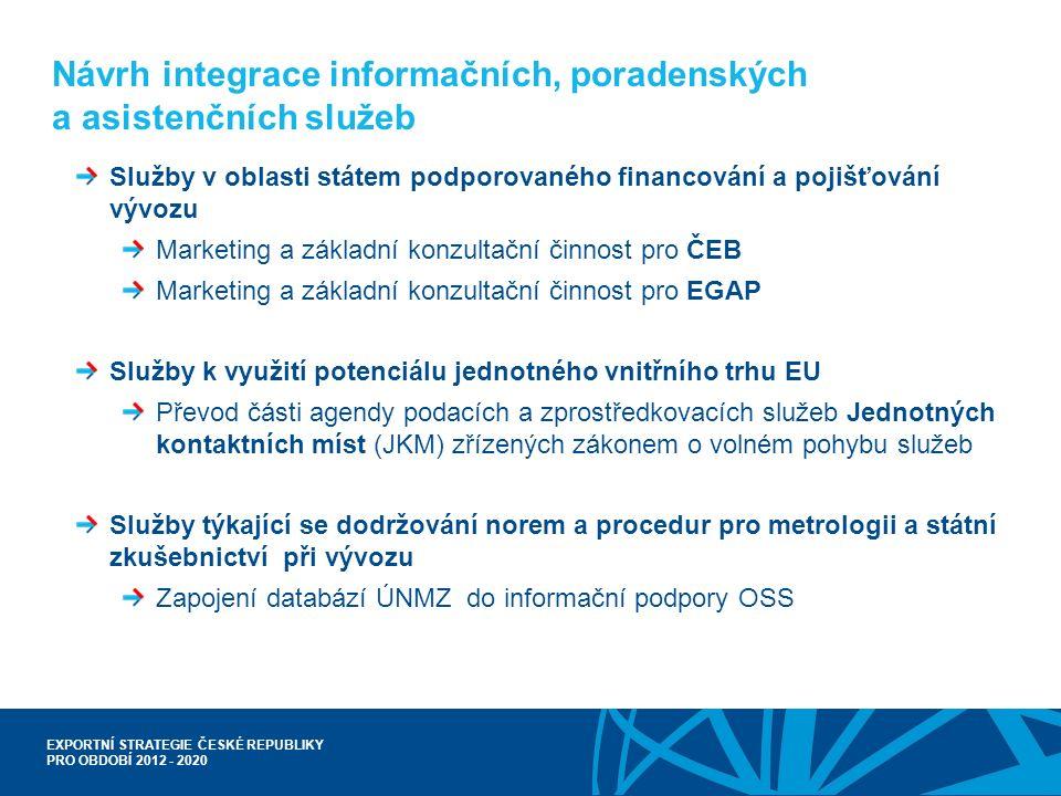 EXPORTNÍ STRATEGIE ČESKÉ REPUBLIKY PRO OBDOBÍ 2012 - 2020 Návrh integrace informačních, poradenských a asistenčních služeb Služby v oblasti státem pod