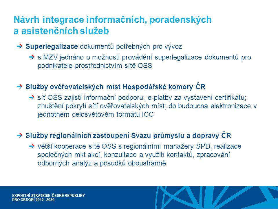 EXPORTNÍ STRATEGIE ČESKÉ REPUBLIKY PRO OBDOBÍ 2012 - 2020 Návrh integrace informačních, poradenských a asistenčních služeb Superlegalizace dokumentů p