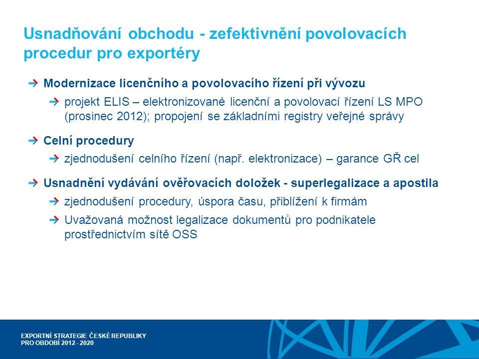 EXPORTNÍ STRATEGIE ČESKÉ REPUBLIKY PRO OBDOBÍ 2012 - 2020 Usnadňování obchodu - zefektivnění povolovacích procedur pro exportéry Modernizace licenčníh