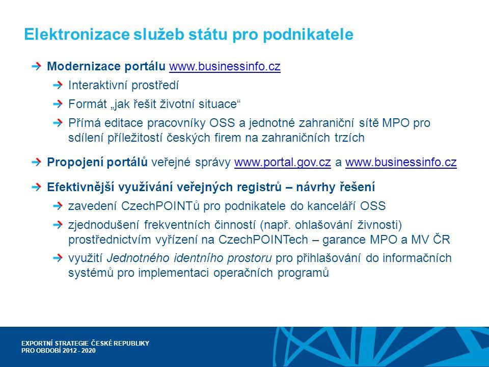 EXPORTNÍ STRATEGIE ČESKÉ REPUBLIKY PRO OBDOBÍ 2012 - 2020 Elektronizace služeb státu pro podnikatele Modernizace portálu www.businessinfo.czwww.busine