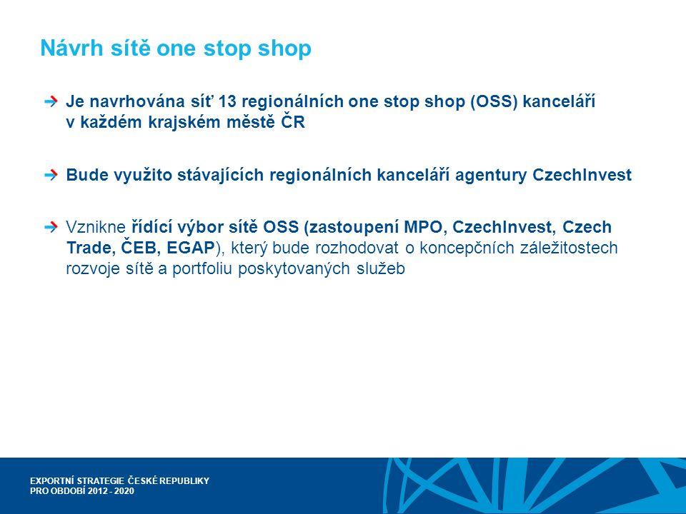 EXPORTNÍ STRATEGIE ČESKÉ REPUBLIKY PRO OBDOBÍ 2012 - 2020 Návrh sítě one stop shop Je navrhována síť 13 regionálních one stop shop (OSS) kanceláří v k