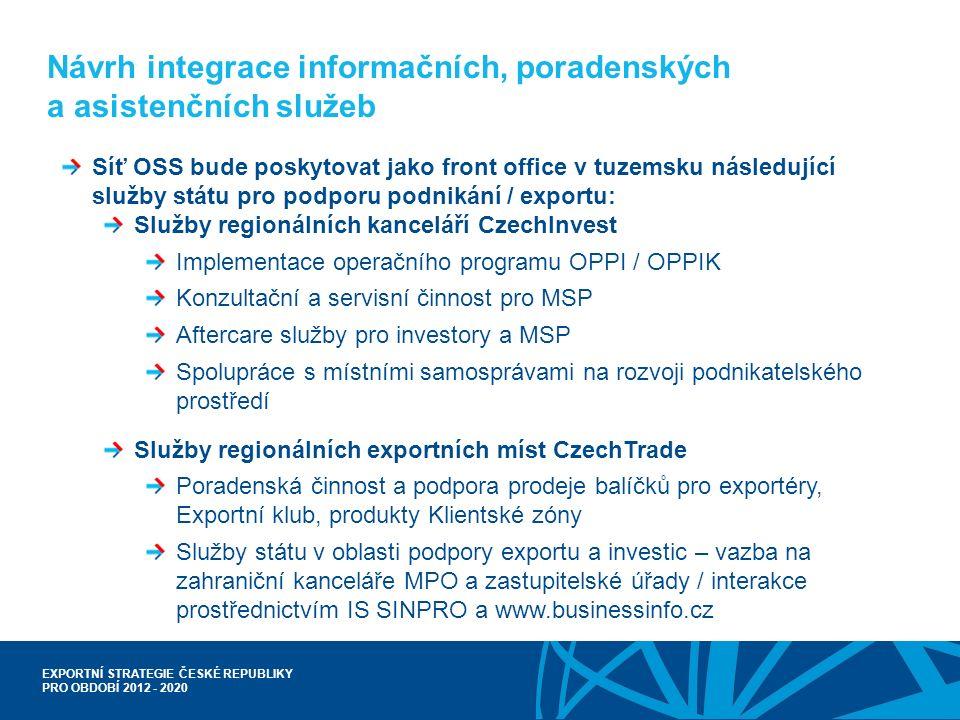 EXPORTNÍ STRATEGIE ČESKÉ REPUBLIKY PRO OBDOBÍ 2012 - 2020 Návrh integrace informačních, poradenských a asistenčních služeb Síť OSS bude poskytovat jak