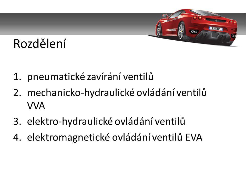 1.pneumatické zavírání ventilů 2.mechanicko-hydraulické ovládání ventilů VVA 3.elektro-hydraulické ovládání ventilů 4.elektromagnetické ovládání ventilů EVA Rozdělení
