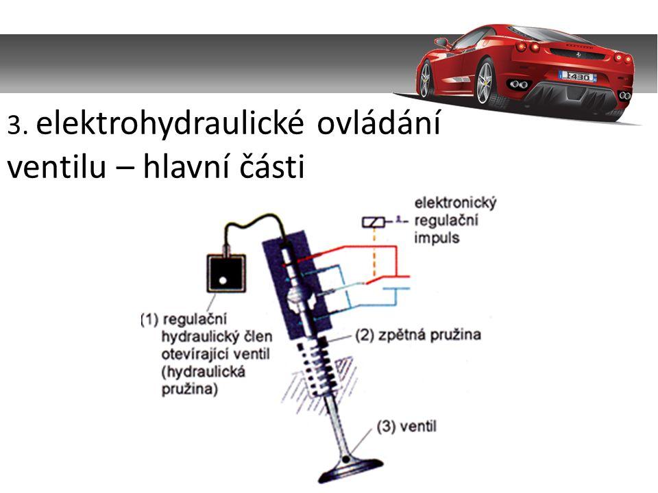 3. elektrohydraulické ovládání ventilu – hlavní části